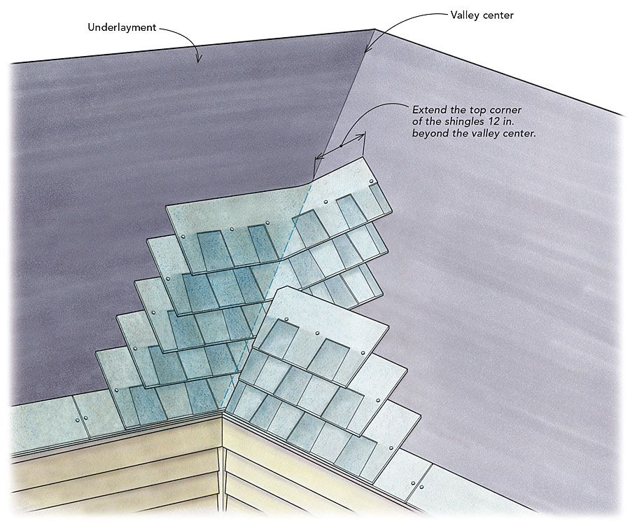 Shingling A Valley Roof Repair Diy Roofing Roofing