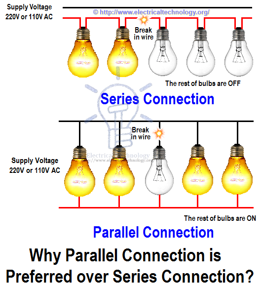 how to make led series connection