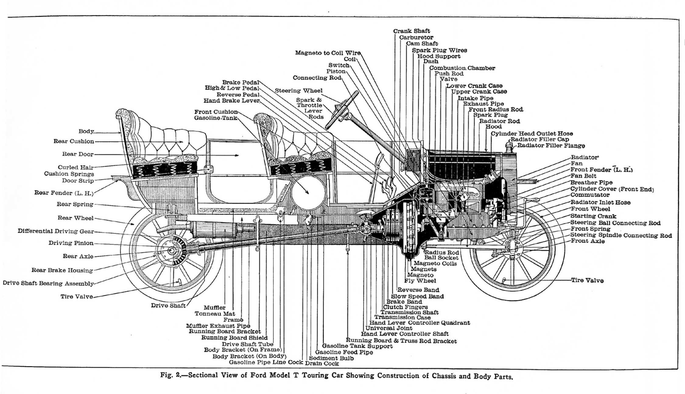 66e79df5b0b267da13cd144858073935 model t engine diagram 1915 model t ford repair maintainance