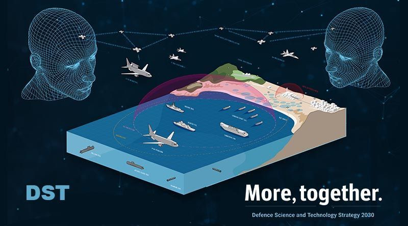 Minister Launches Defence Science And Technology Strategy 2030 Contact Magazine D In 2020 Science And Technology Science And Technology News Futuristic Technology
