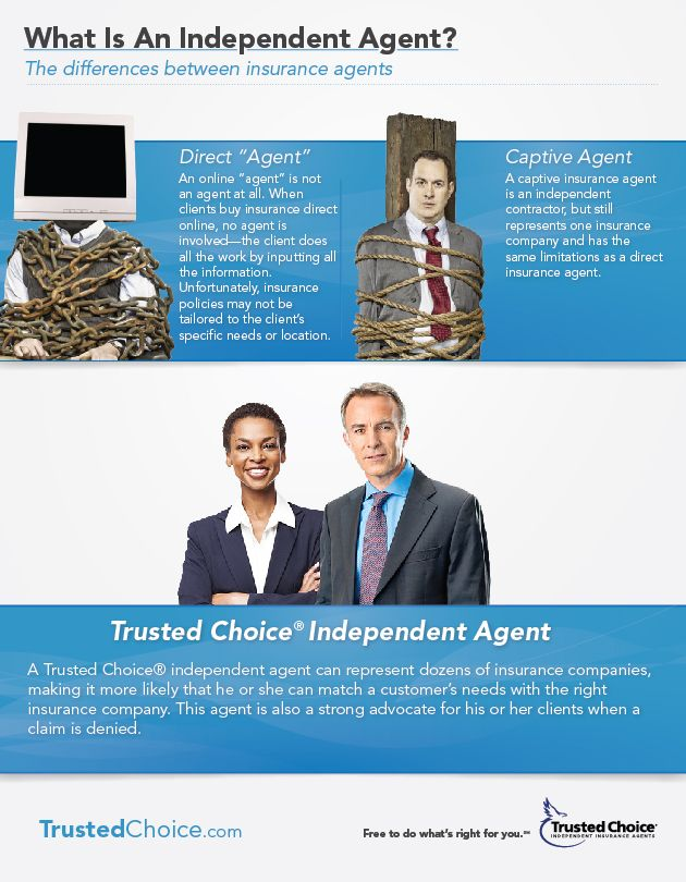 What Is A Trusted Choice Independent Insurance Agent An