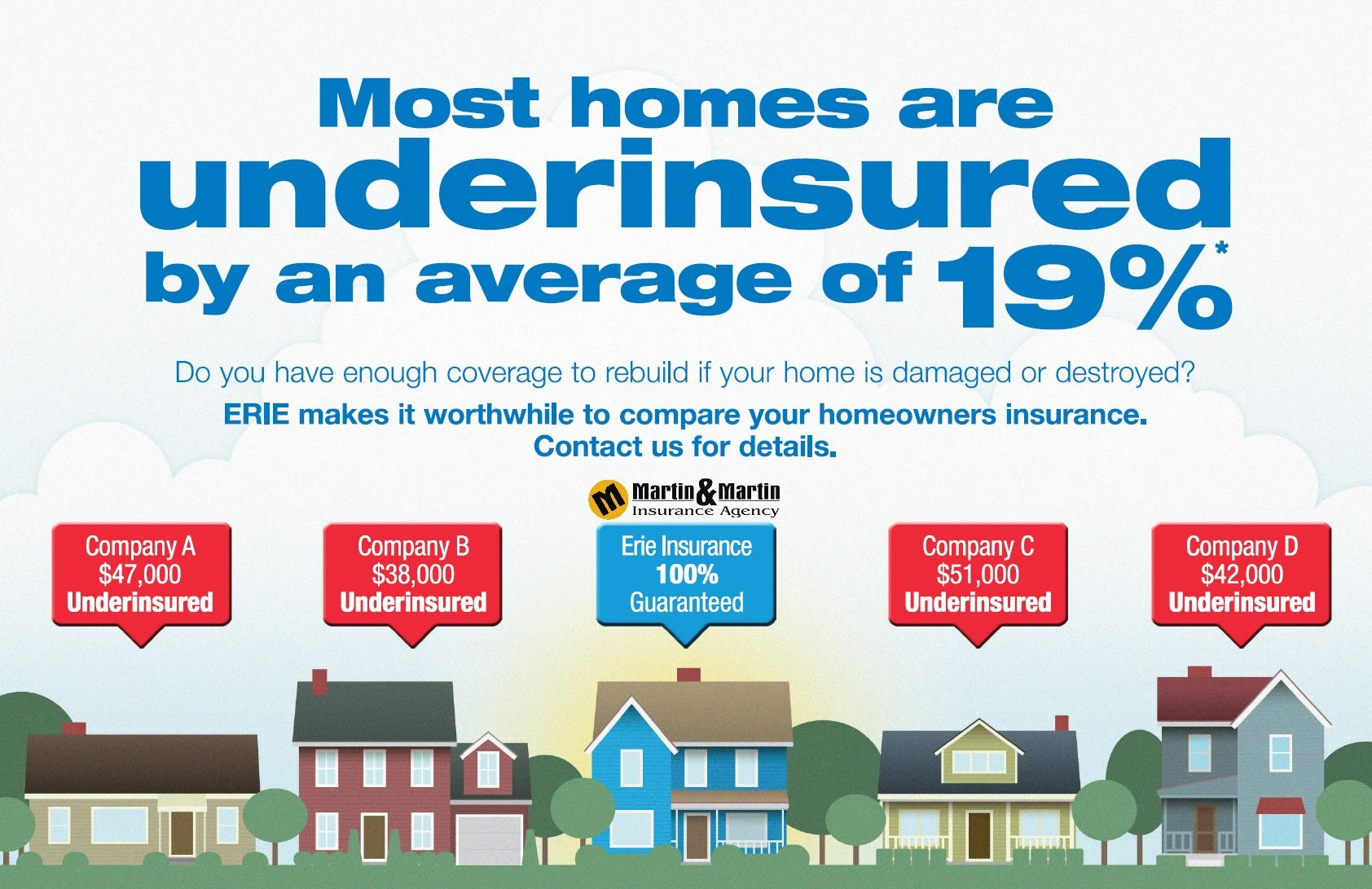 With Eriesecure Home You Know You Your Home Can Handle Anything 100 Guaranteed Erieinsurance Nobles Erie