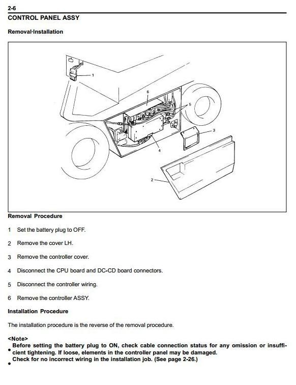 Toyota Forklift Truck 5fb10 5fb14 5fb15 5fb18 5fb20 5fb25 5fb30 Workshop Service Manual Forklift Toyota Manual