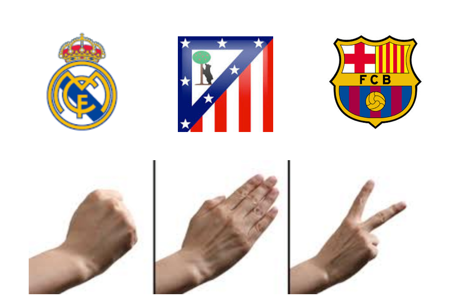 Currently, we can consider the clashes of Atlético, Barcelona and Real the game rock-paper-scissors.