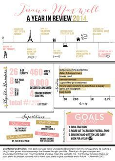 year in review template elita aisushi co