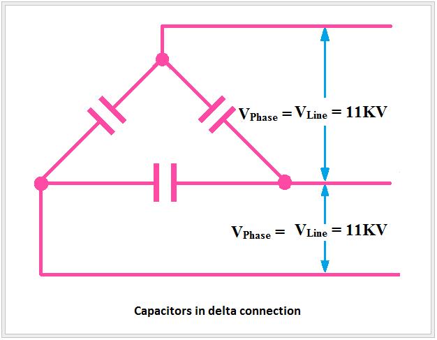 Capacitor Bank Delta Connection Delta Connection Capacitor Bank