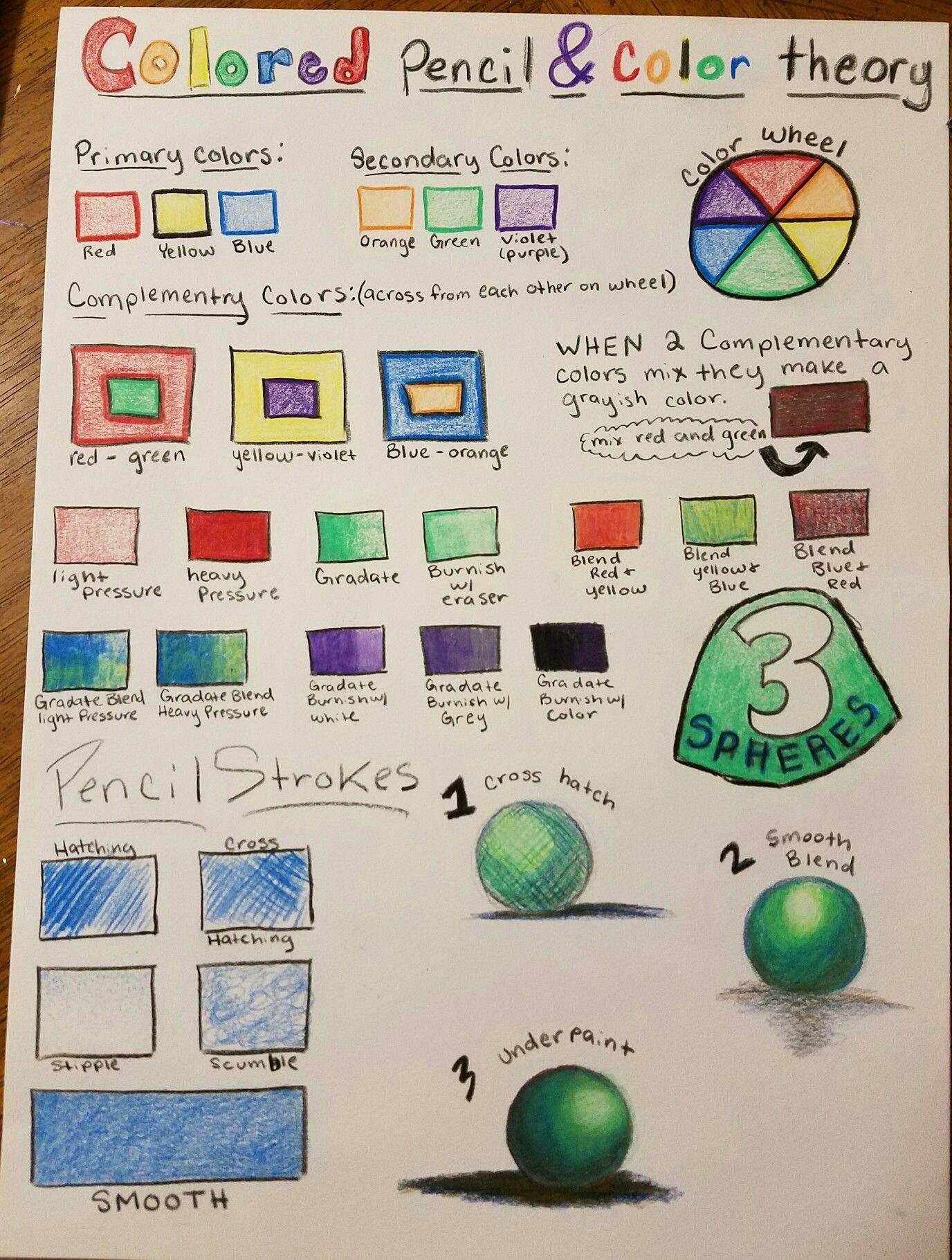 7 Color Pencil Blend