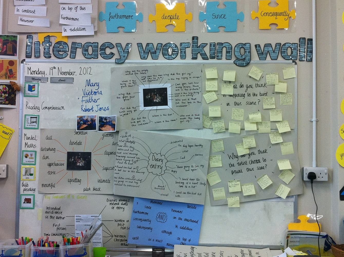 Working Walls And Topic Interest Tables Examples Of Best