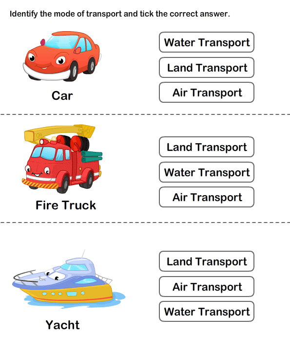 Means Of Transport for Kids | Teach Transportation to Preschoolers ...