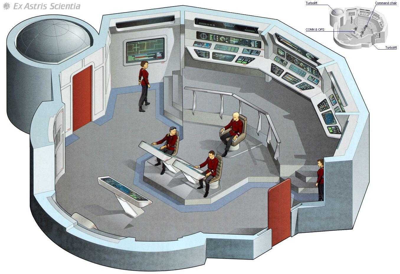 Uss enterprise ncc 1701 d galaxy class saucer separation r flickr - U S S Enterprise Ncc 1701 C Main Bridge Star Trek Bridge Layout Pinterest Trek Star Trek And Star Trek Starships