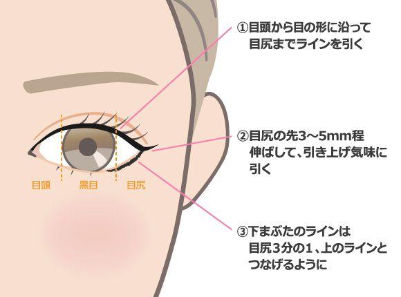 アイラインの引き方講座 リキッド ペンシル使いこなしテク 切れ長ラインは 大人っぽい雰囲気にしてくれるアイラインです まず まつ毛とまつ毛のすき間を埋めながら 目頭から目の形に沿って目尻までラインを引き 目尻の アイライン 引き方 アイライン