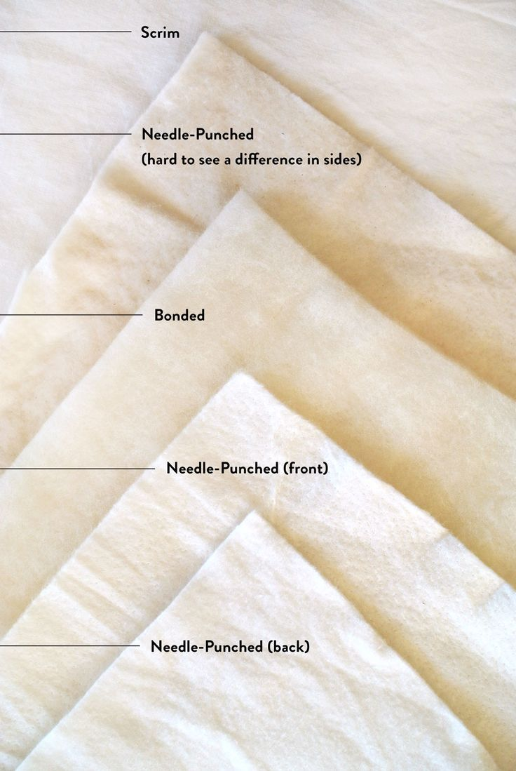 Is There a Right Side to Quilt Batting is part of Beginner sewing projects easy, Sewing projects for beginners, Quilt batting, Sewing projects, Sewing hacks, Quilts - Does batting have a right and wrong side  The answer is yes! Check out this photo guide to help you find the right batting for your next quilt