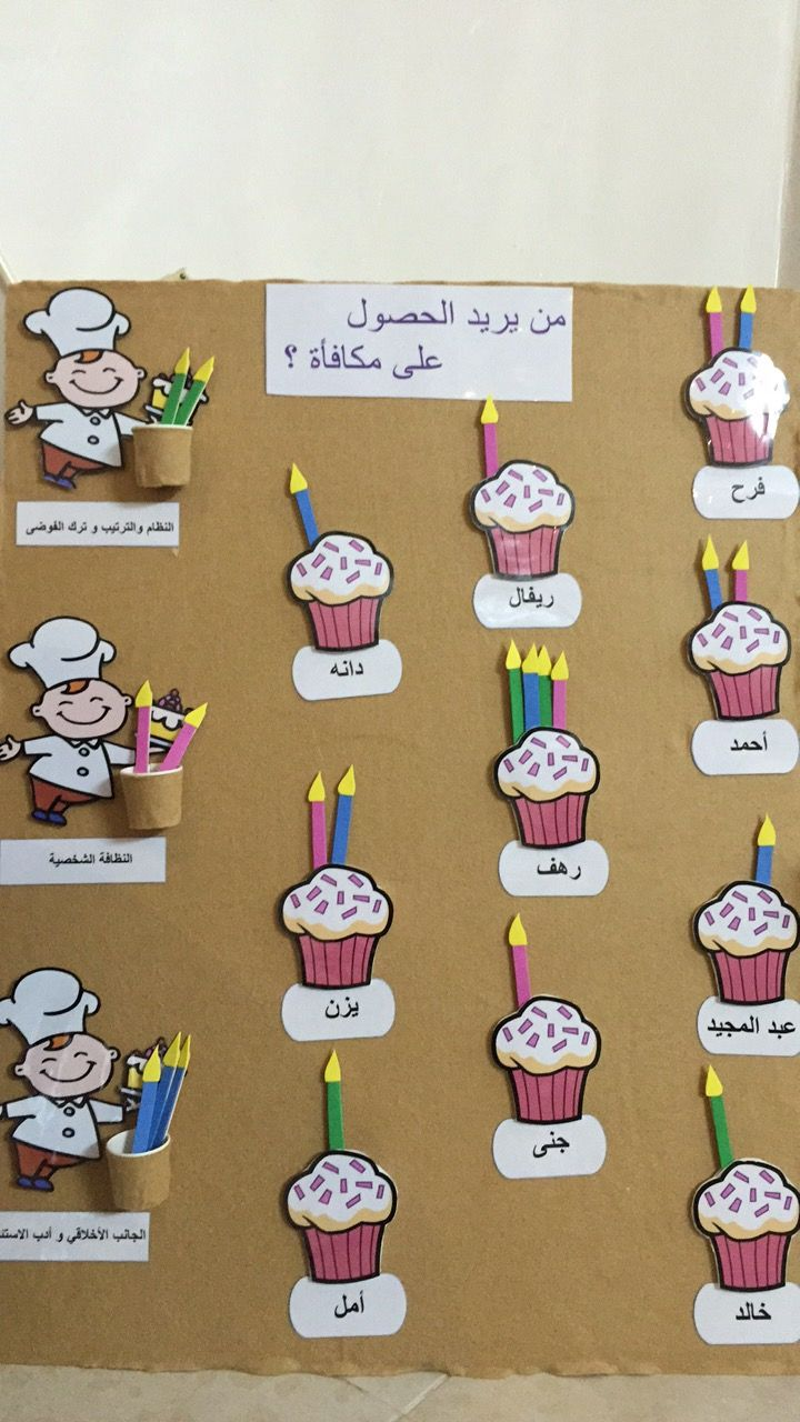 لوحة التعزيز إذا قام الطفل بتنفيذ القانون تضع المعلمة له شمعة على الكوب كيك الخاص به Alphabet Activities Kindergarten Islamic Kids Activities Kids Education