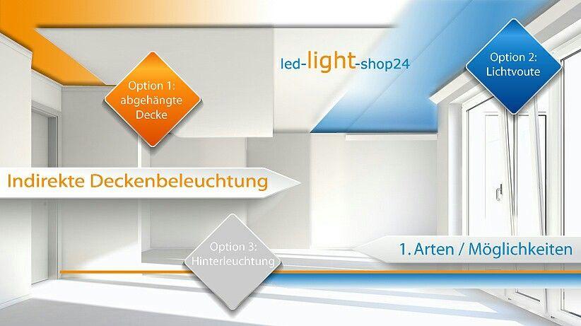 Indirekte Beleuchtung Erfolgreich Planen Mit Tipps Aus Dem Internet.  Www.led Light
