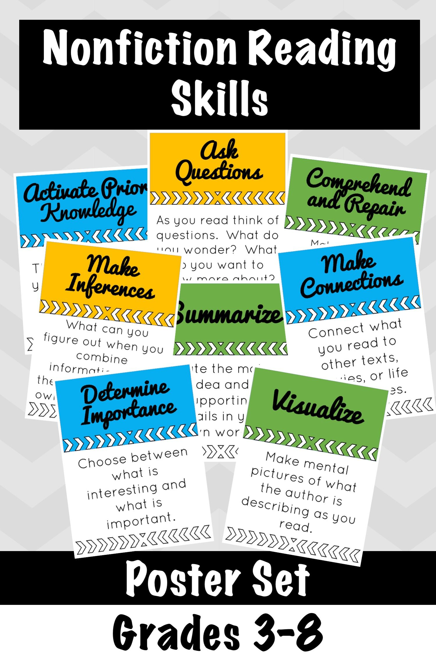 Nonfiction Reading Skill Posters