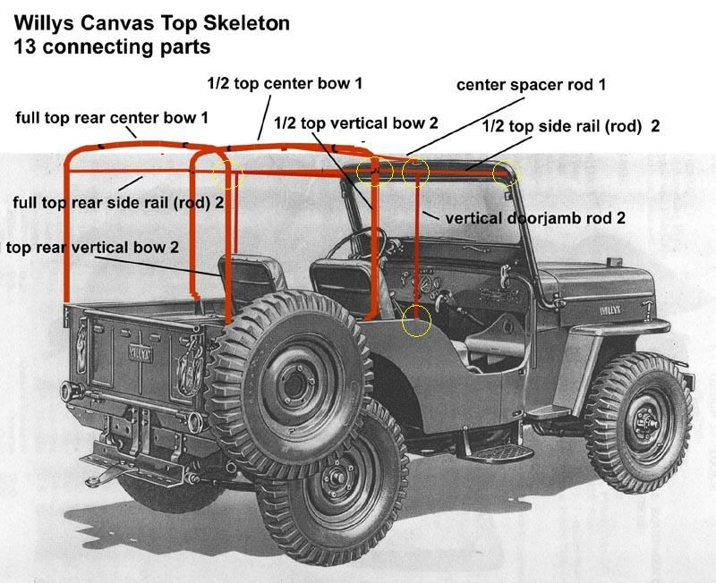 The Cj3a Page Pto Winches And Accessories Willys Jeep Vintage Jeep Jeep