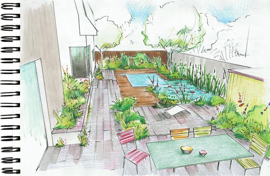 Gartenplanung Salamander Naturgarten Ag Gartenplanung Naturgarten Garten