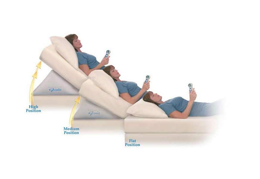 multifit mg lift pillow leg archives mangar c view lifting cushion elk category product ranges