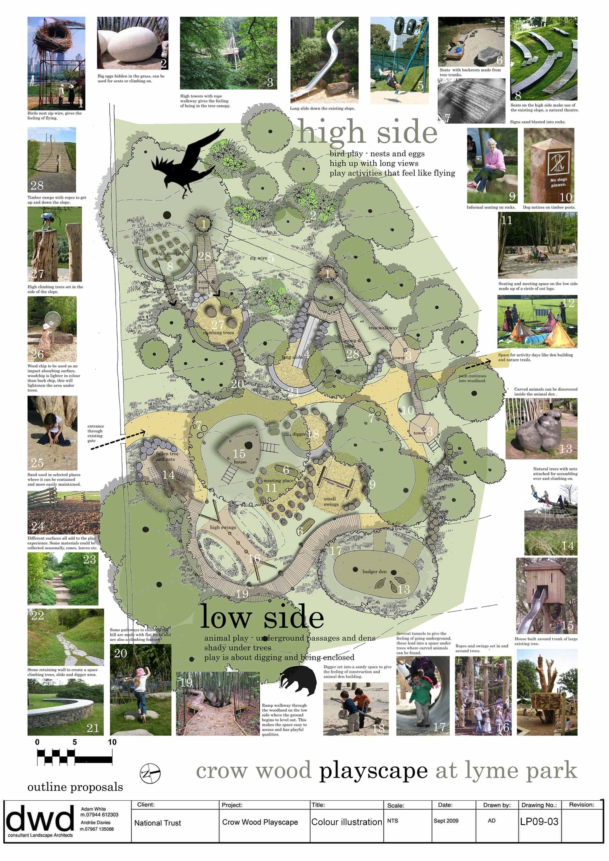 Davies White Landscape Architects Kingston, Surrey