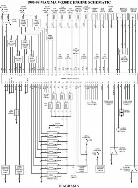 1996 Nissan Maxima Wiring Diagram