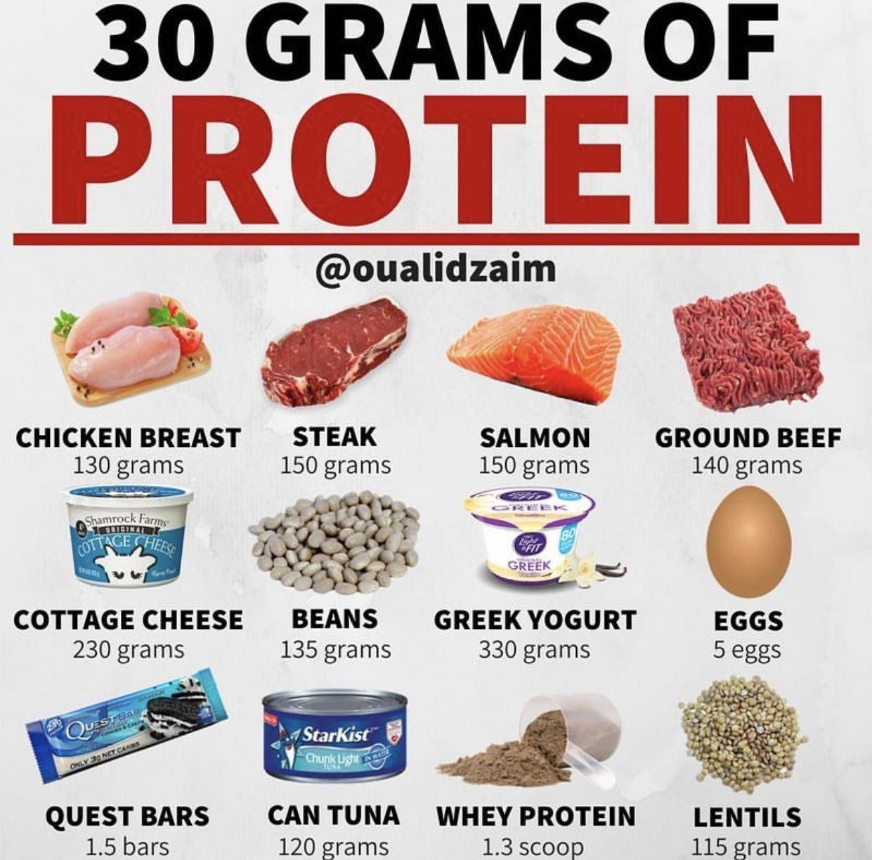 Click here for info clean bulk diet 30 grams of protein