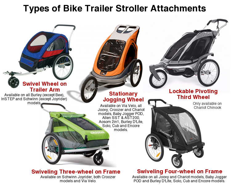 Bike Trailers Comparison Charts And Recommendations Child Bike Trailer Bike Trailer Bike Trailer Stroller