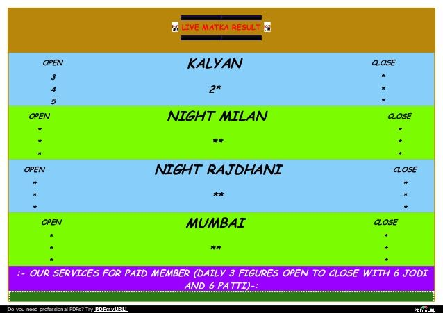 Pin by Irfan Herdiyanto on Blog and Website   Today result, Kalyan