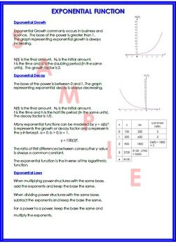 Domain And Range Of Exponential And Logarithmic Functions ...