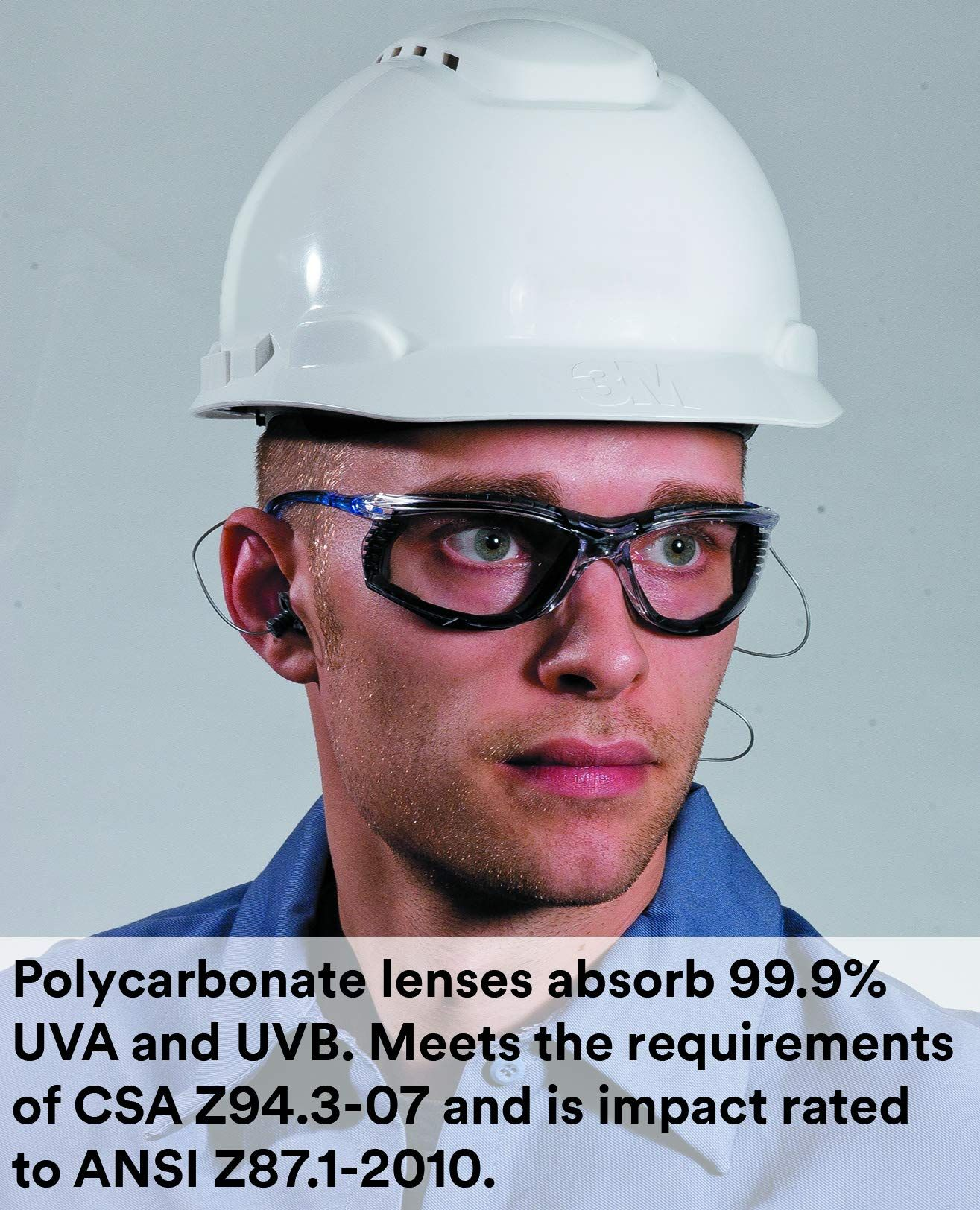 DUST DEFENSE Foam gasket helps limit eye exposure to