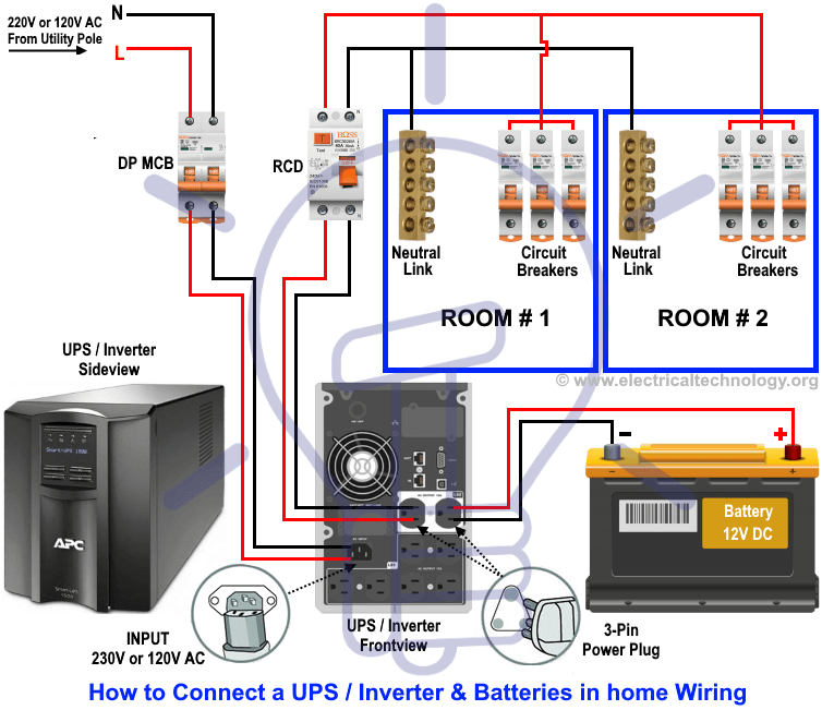Manual Auto Ups Inverter Wiring Diagram With Changeover Switch In 2020 Home Electrical Wiring House Wiring Electrical Panel Wiring