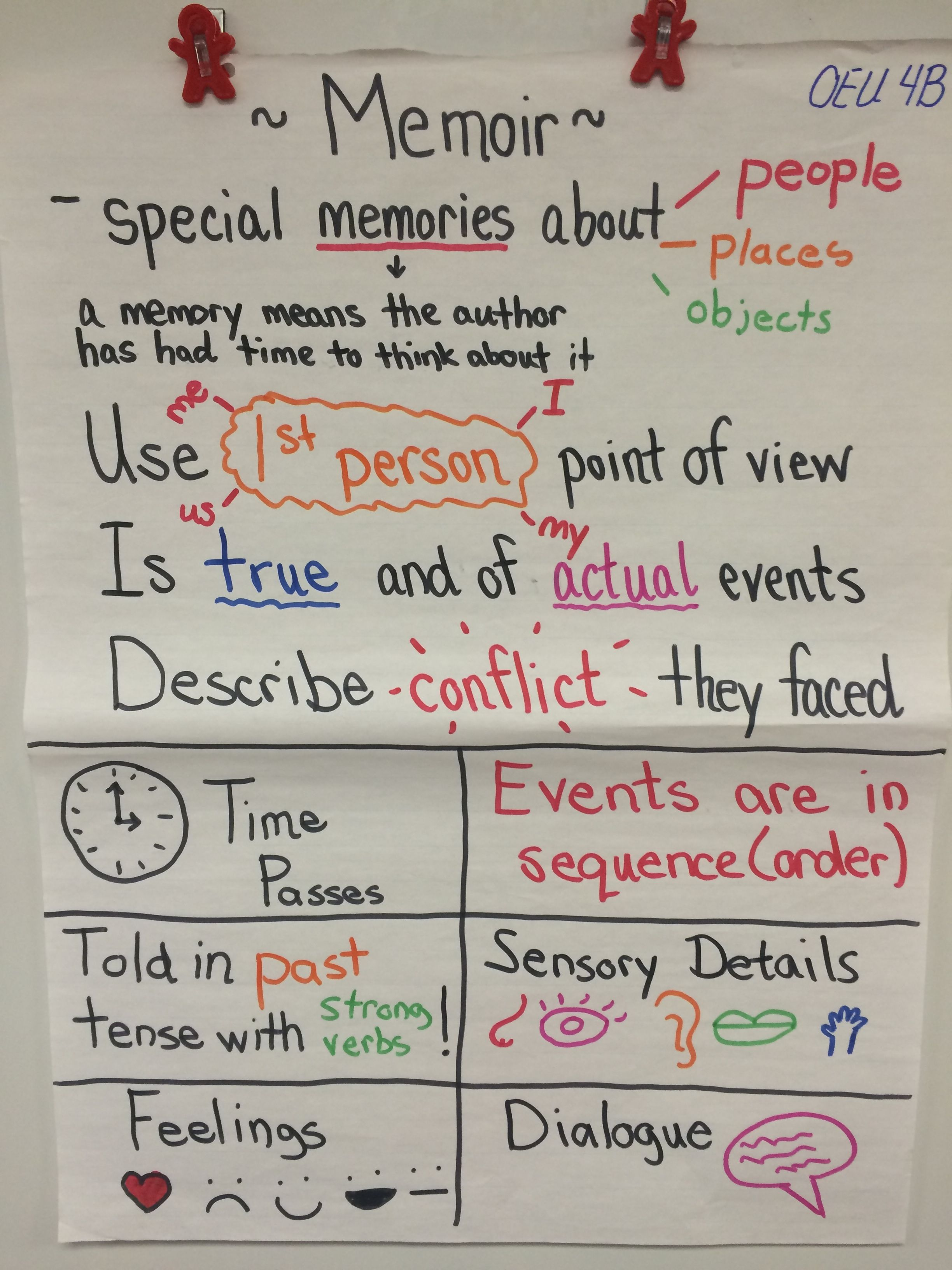 Sequence Of Events Worksheet 3rd