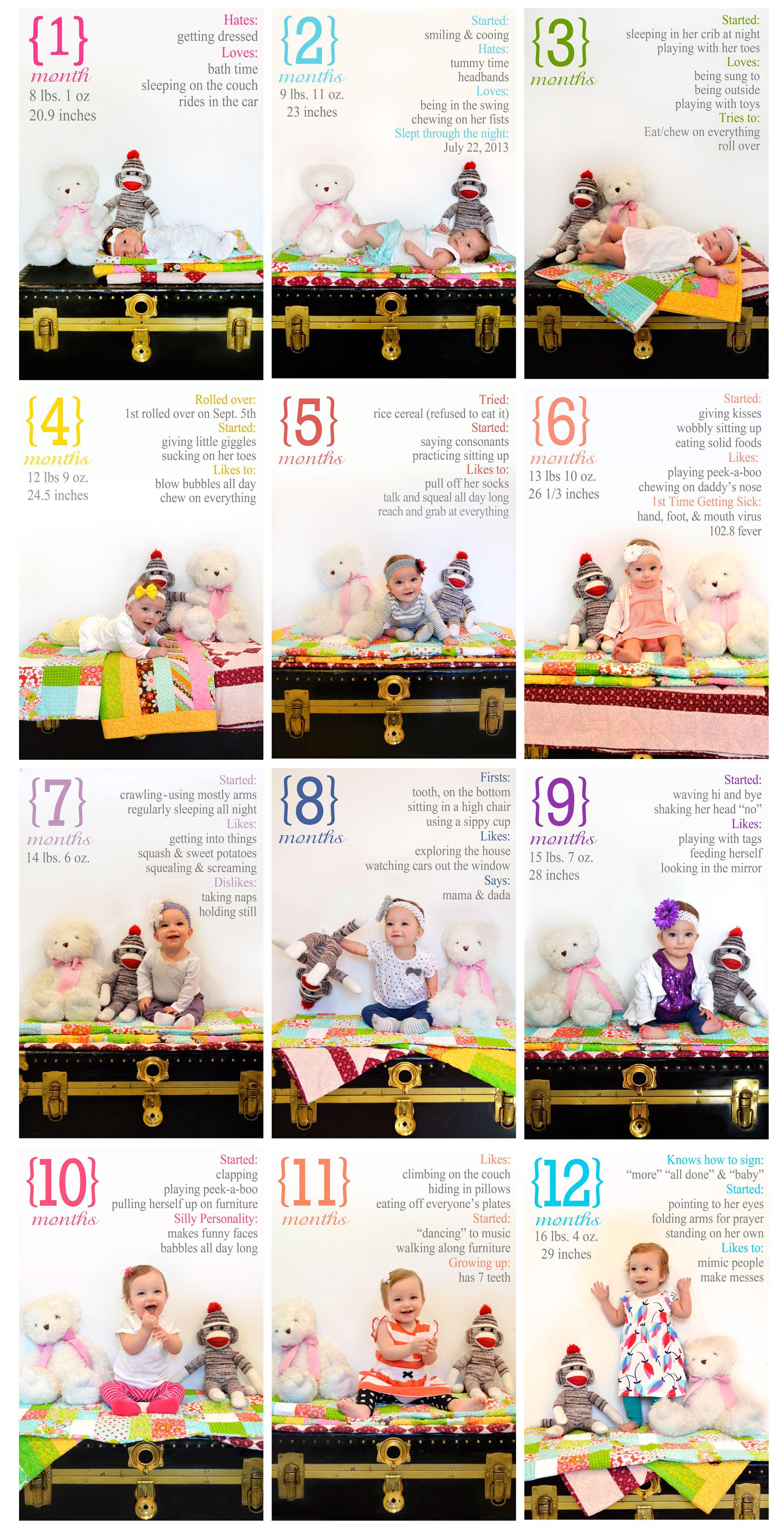 A Very Sweet Birthday Party Monatliche Babybilder Baby Monat