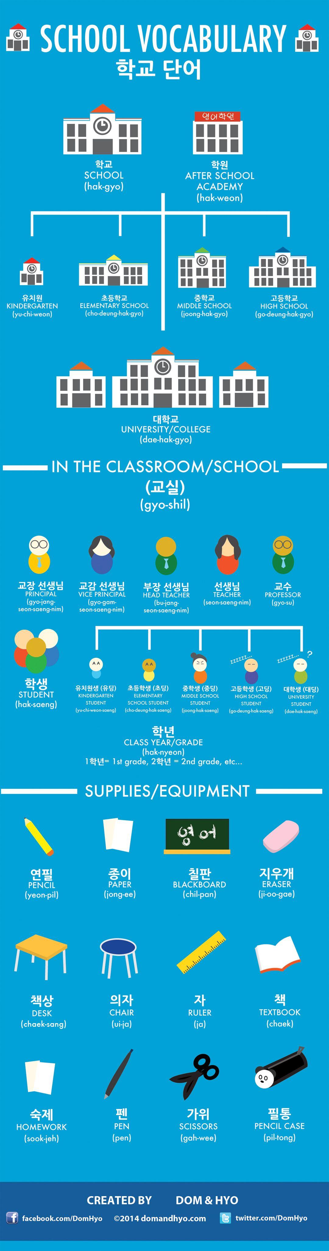 Korean Language School Vocabulary