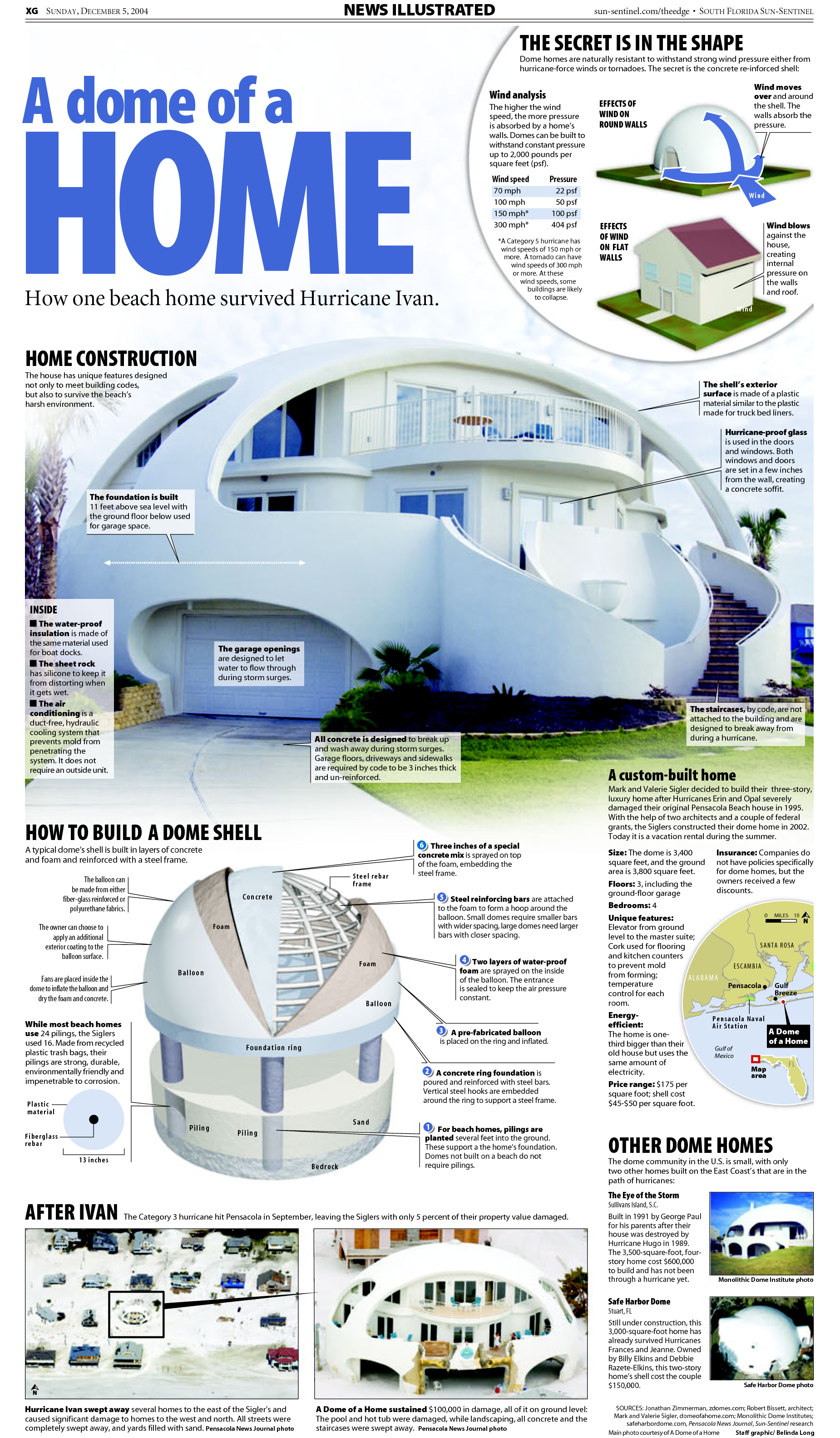 A Dome Home Built To Survive Hurricanes Dome House Geodesic Dome Homes Monolithic Dome Homes