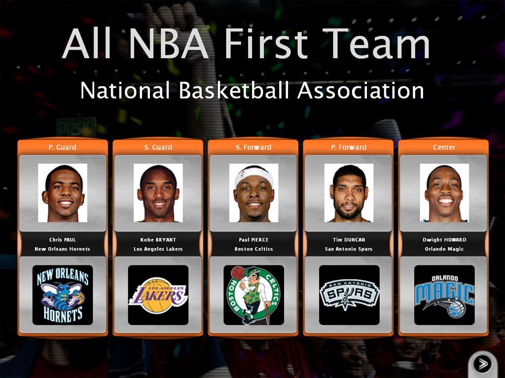 International Basketball Manager Season 2010 11 Affiliate Manager Basketball International Season Basketball One Team Management