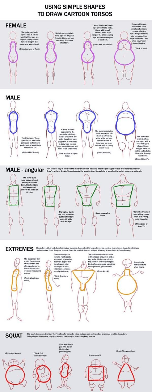 How To Draw Body Shapes 30 Tutorials For Beginners Bored Art Anatomy Reference Drawing People Body Drawing