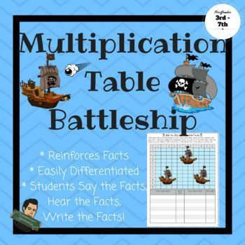Multiplication Table Facts Game Multiplication tables - multiplication table