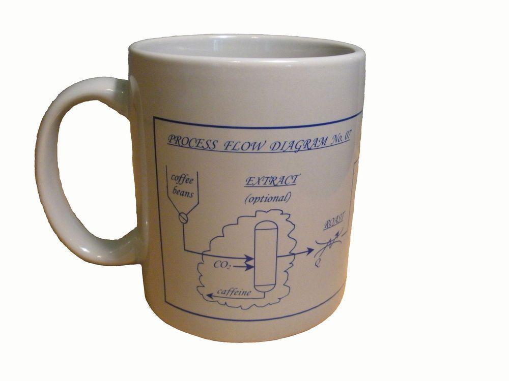 Unique Coffee Chemical Engineer For Process Gift Mug Chemist gyIbvmf6Y7