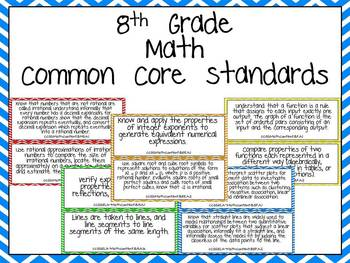 Eighth Grade Common Core Standards- Math Posters | TpT Math