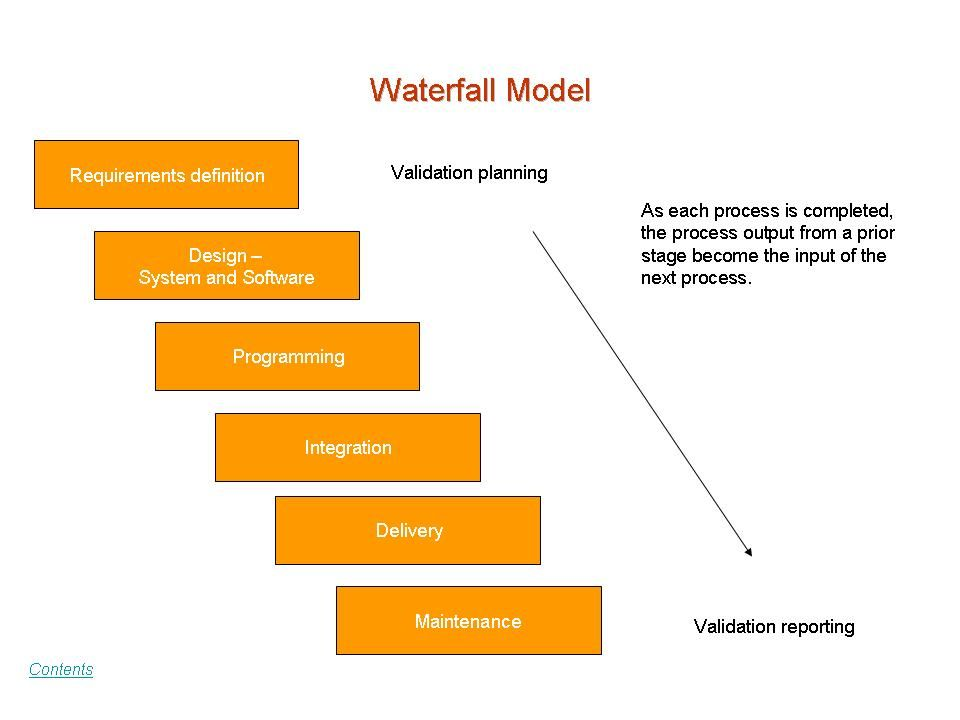 Waterfall Approach To Software Validation And Development