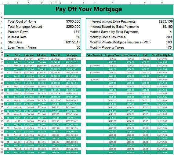 Mortgage Spreadsheet, Excel Spreadsheet, Mortgage Calculator, Early - loan amortization spreadsheet