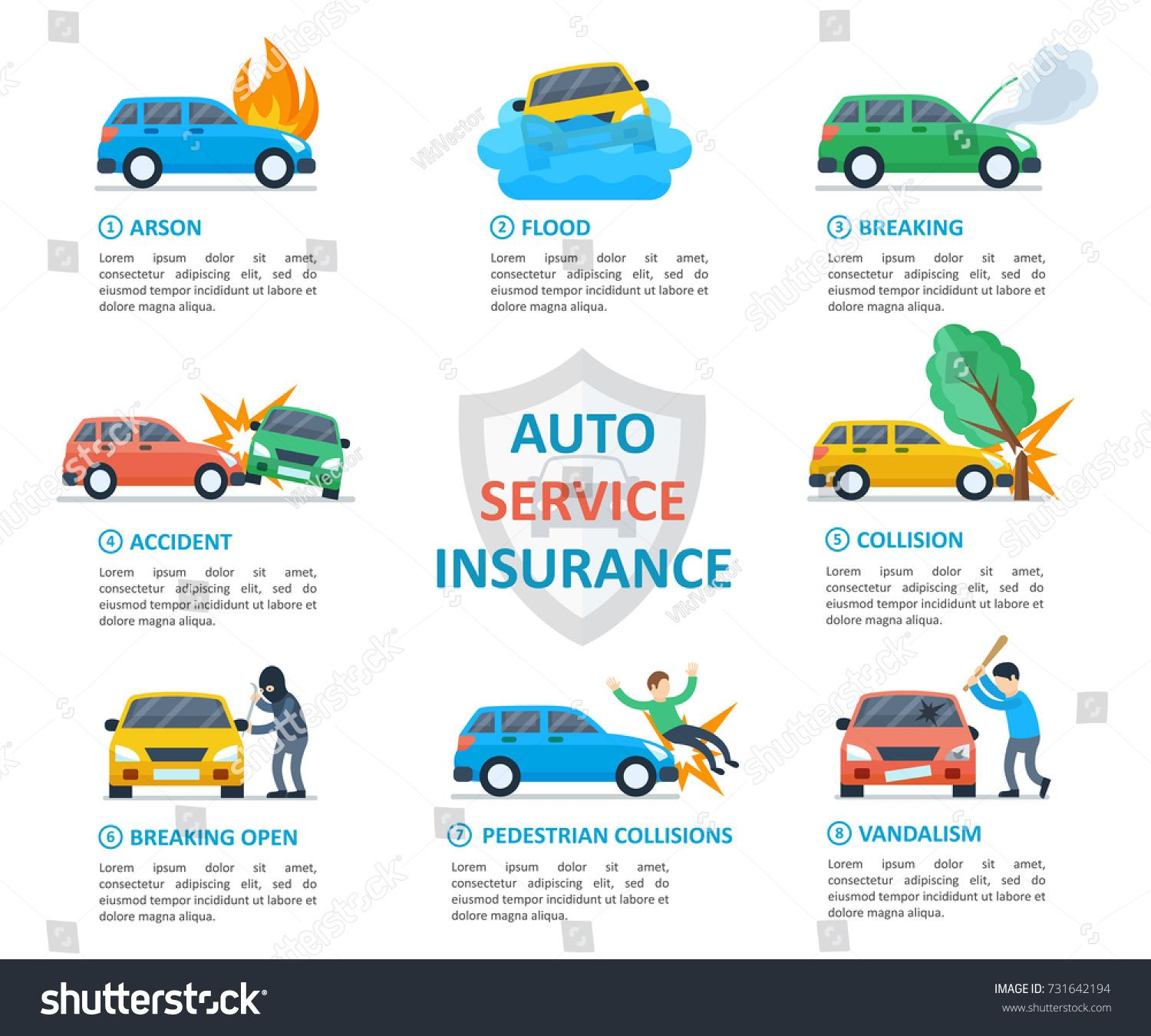 Car Insurance After Accident >> Car Insurance Auto Service After An Accident Or Arson