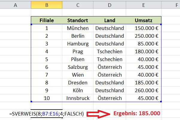 Excel Sverweis Einfuhrung Mit Beispiel Hamburg Deutschland Bildung Einfuhrung