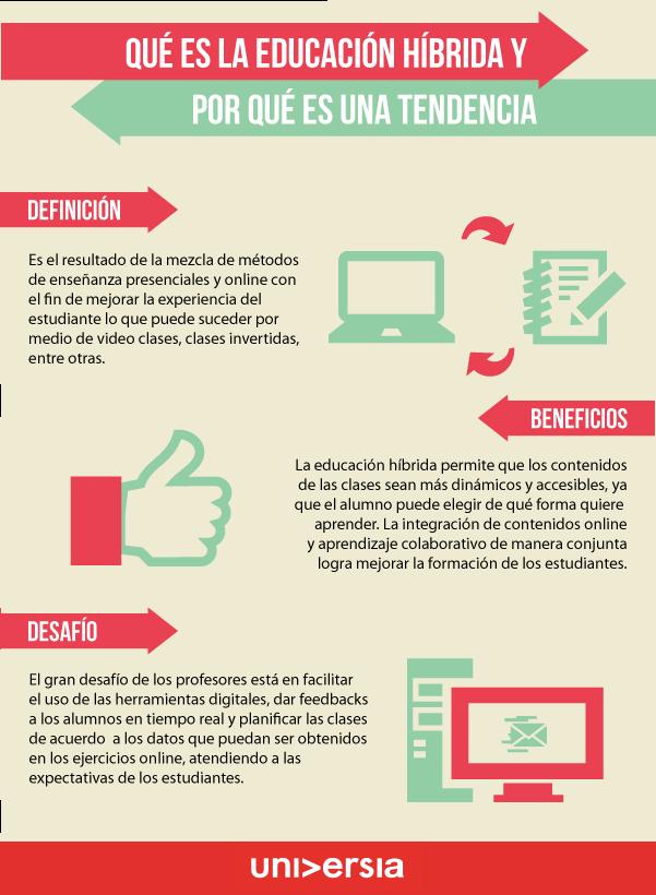 31 Ideas De Facebook En La Educación Educacion Facebook Socialismo