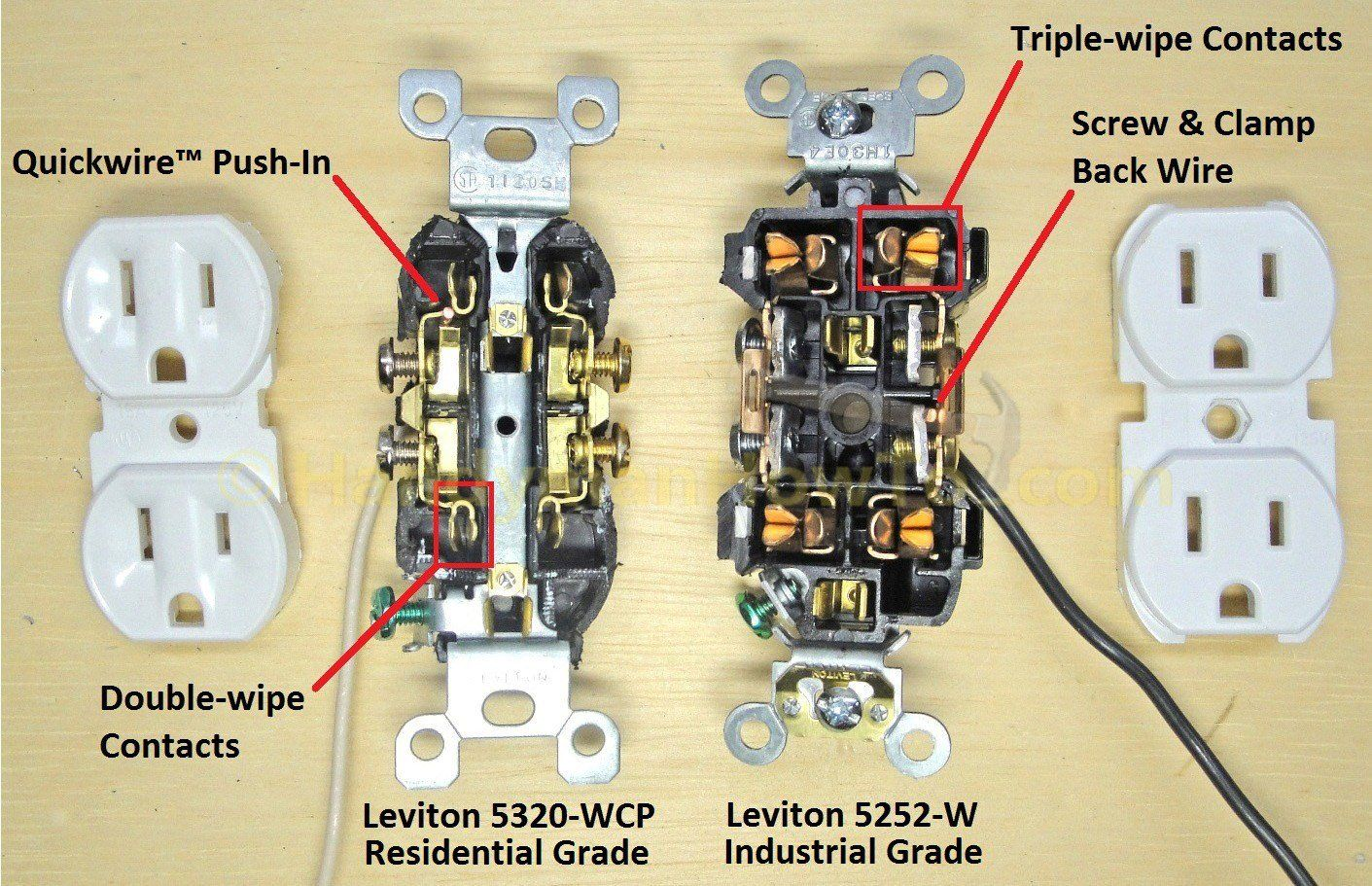 medium resolution of electrical outlets side wire versus