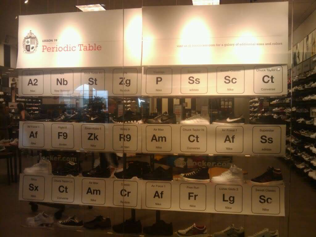 Creative back to school display inspired by the periodic table creative back to school display inspired by the periodic table brand and style name gamestrikefo Image collections