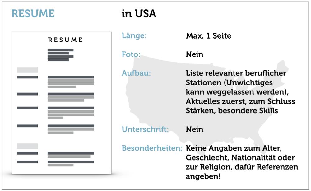Amerikanischer Lebenslauf Muster Tipps Zum Aufbau Beispiele Lebenslauf Lebenslauf Auf Englisch Lebenslauf Foto