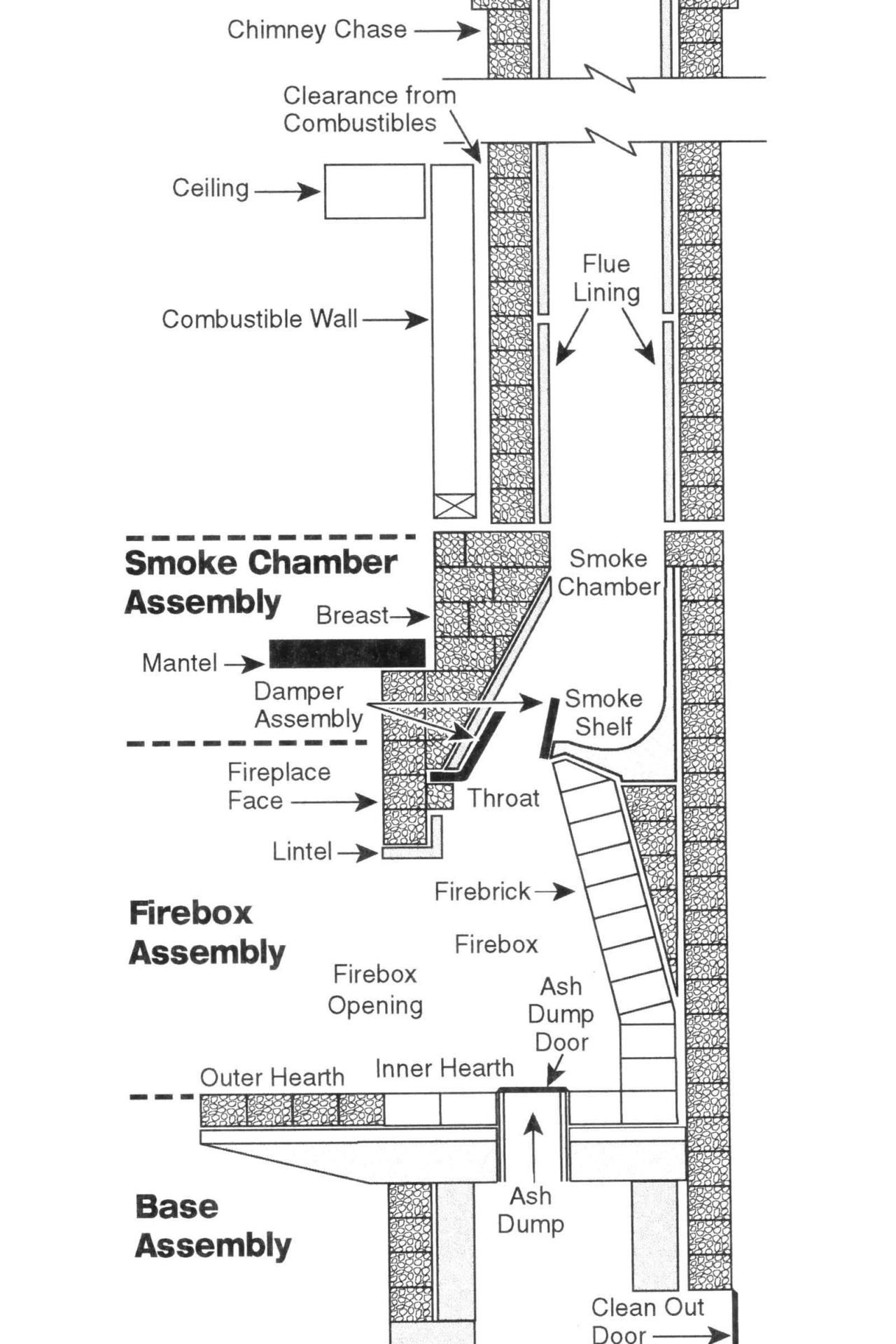 10 tips for maintaining a wood burning fireplace wood burning