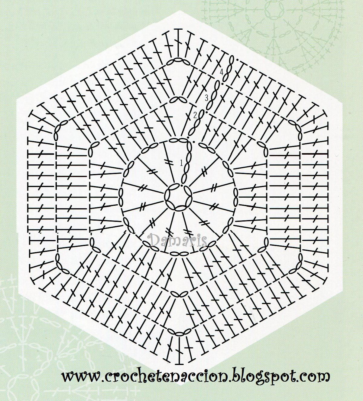 Crochet Granny - Chart ❥ 4U // hf | Crochet items | Pinterest ...