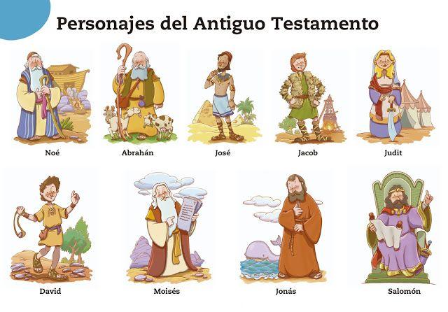 Mapas Biblicos Del Antiguo Y Nuevo Testamento Religión